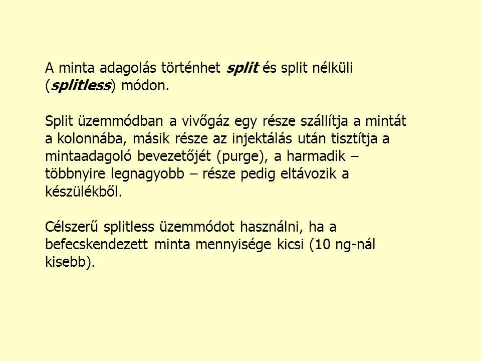 A minta adagolás történhet split és split nélküli (splitless) módon.