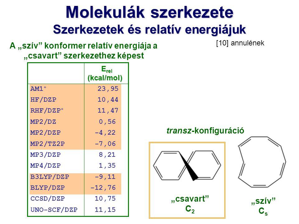 Molekulák szerkezete Szerkezetek és relatív energiájuk
