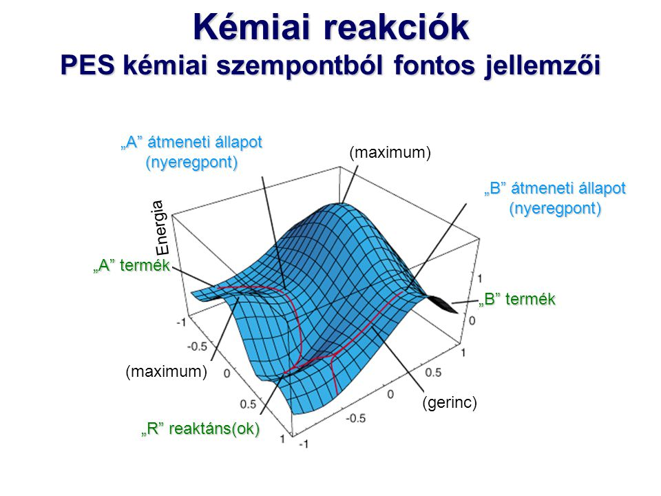 PES kémiai szempontból fontos jellemzői