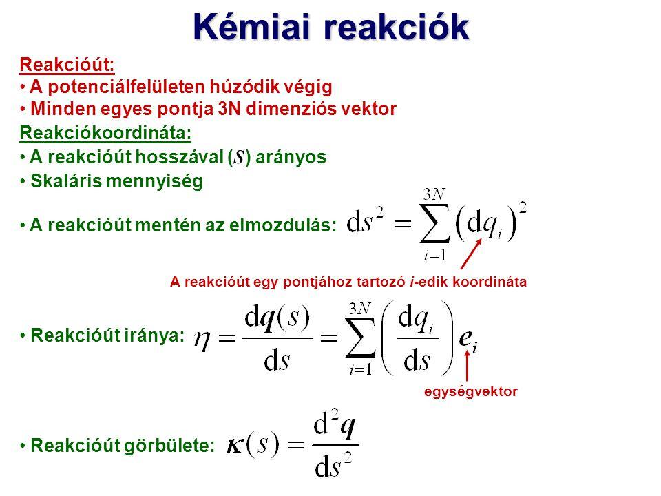 A reakcióút egy pontjához tartozó i-edik koordináta