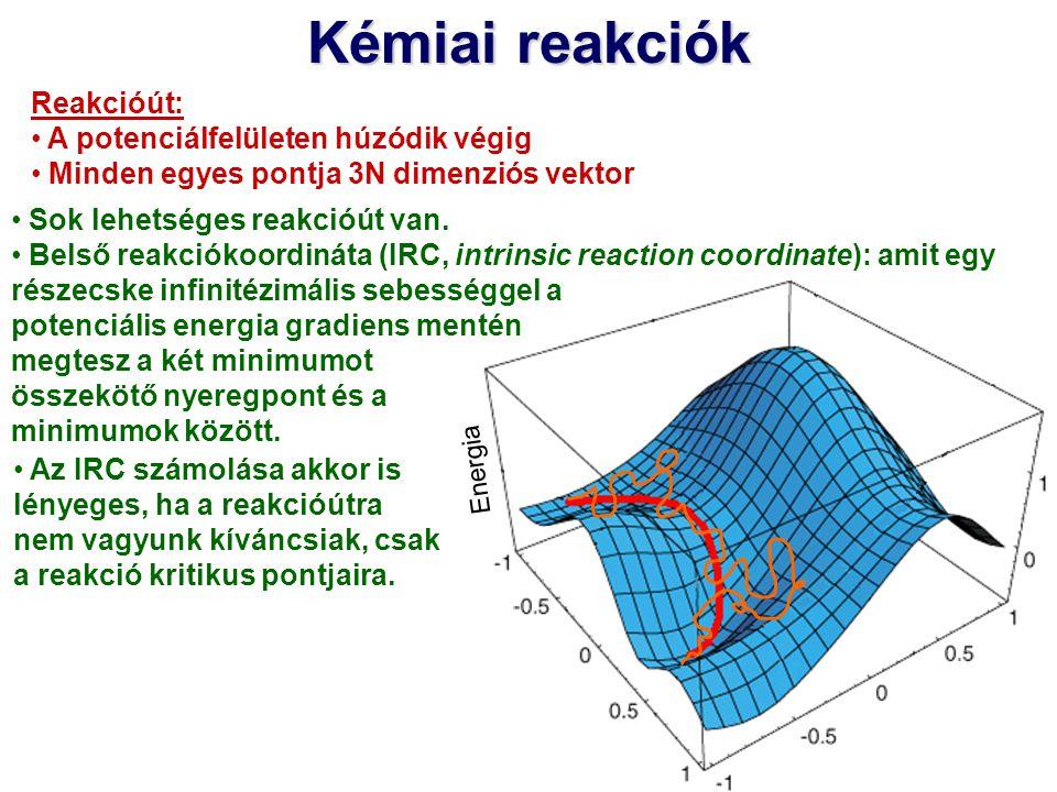 Kémiai reakciók Reakcióút: A potenciálfelületen húzódik végig