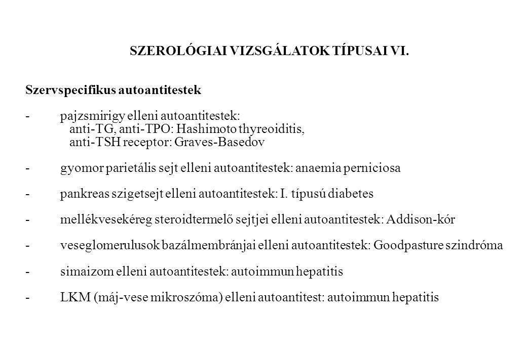 SZEROLÓGIAI VIZSGÁLATOK TÍPUSAI VI.