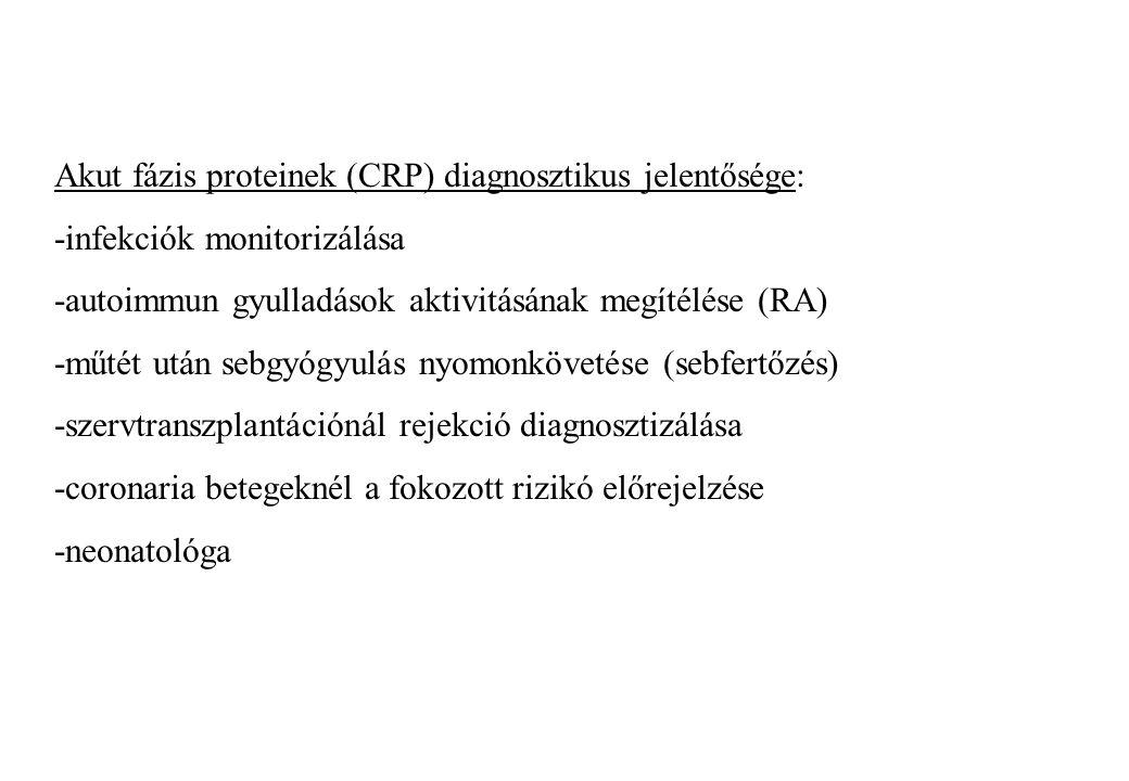 Akut fázis proteinek (CRP) diagnosztikus jelentősége:
