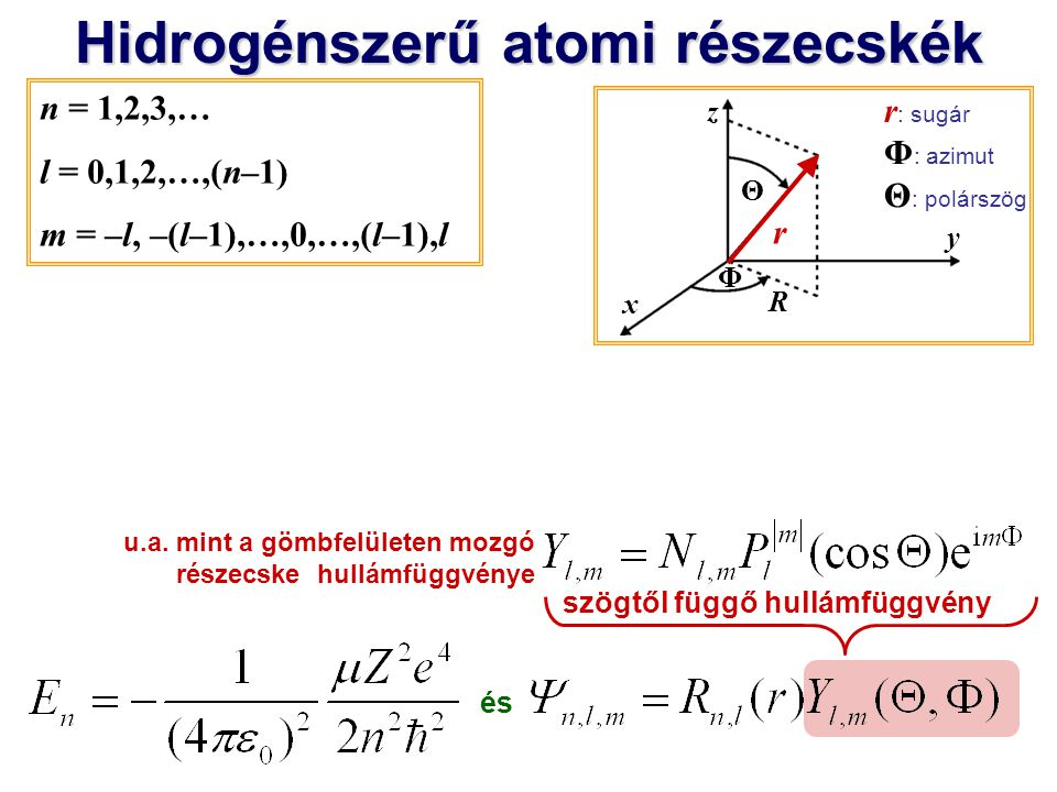 Hidrogénszerű atomi részecskék szögtől függő hullámfüggvény