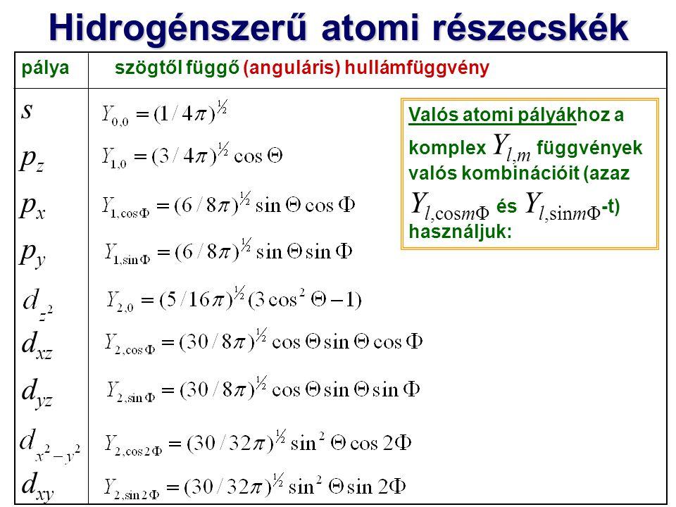 Hidrogénszerű atomi részecskék