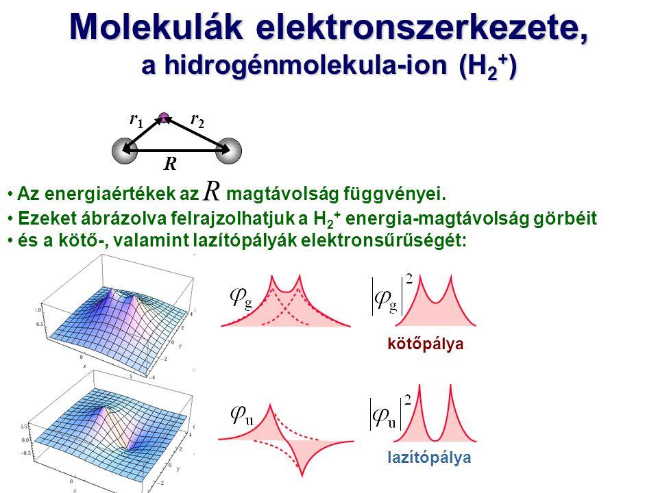 Molekulák elektronszerkezete, a hidrogénmolekula-ion (H2+)