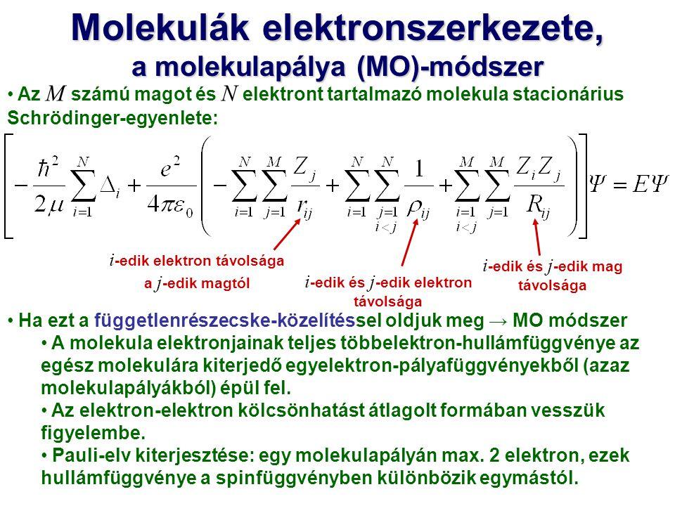 Molekulák elektronszerkezete, a molekulapálya (MO)-módszer