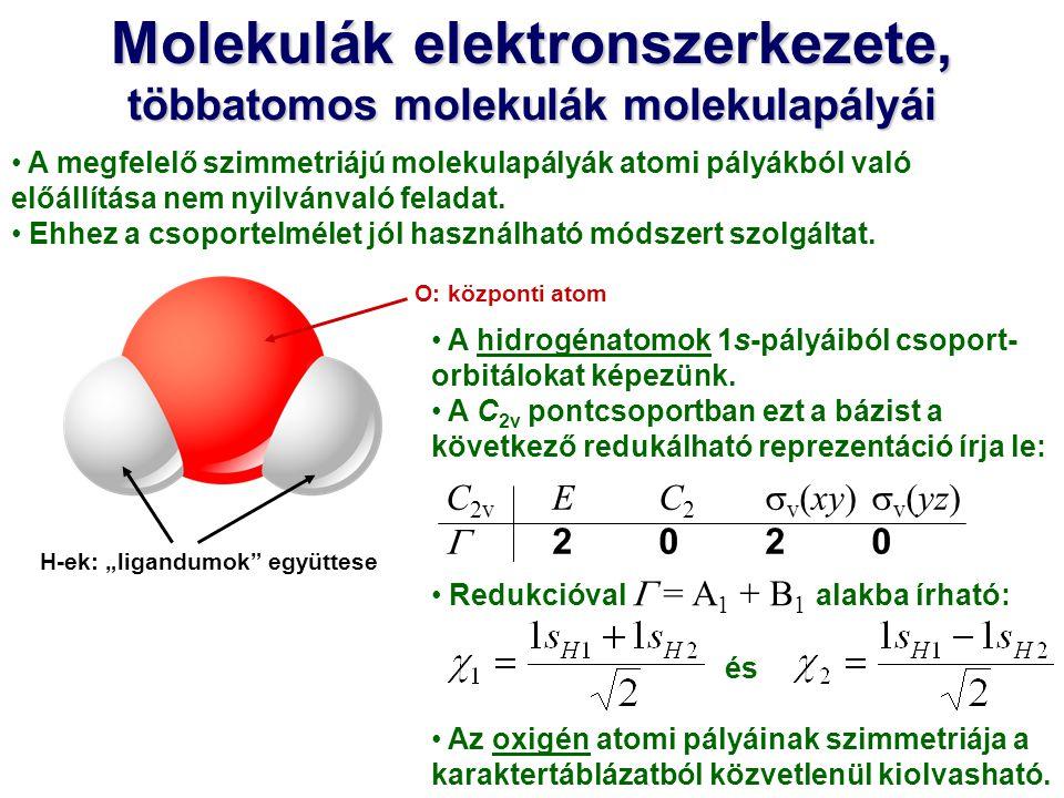 Molekulák elektronszerkezete, többatomos molekulák molekulapályái