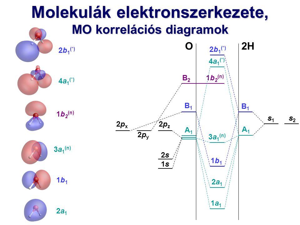 Molekulák elektronszerkezete, MO korrelációs diagramok