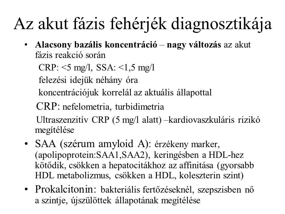 Az akut fázis fehérjék diagnosztikája