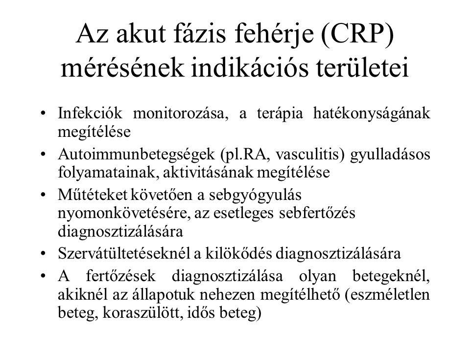 Az akut fázis fehérje (CRP) mérésének indikációs területei