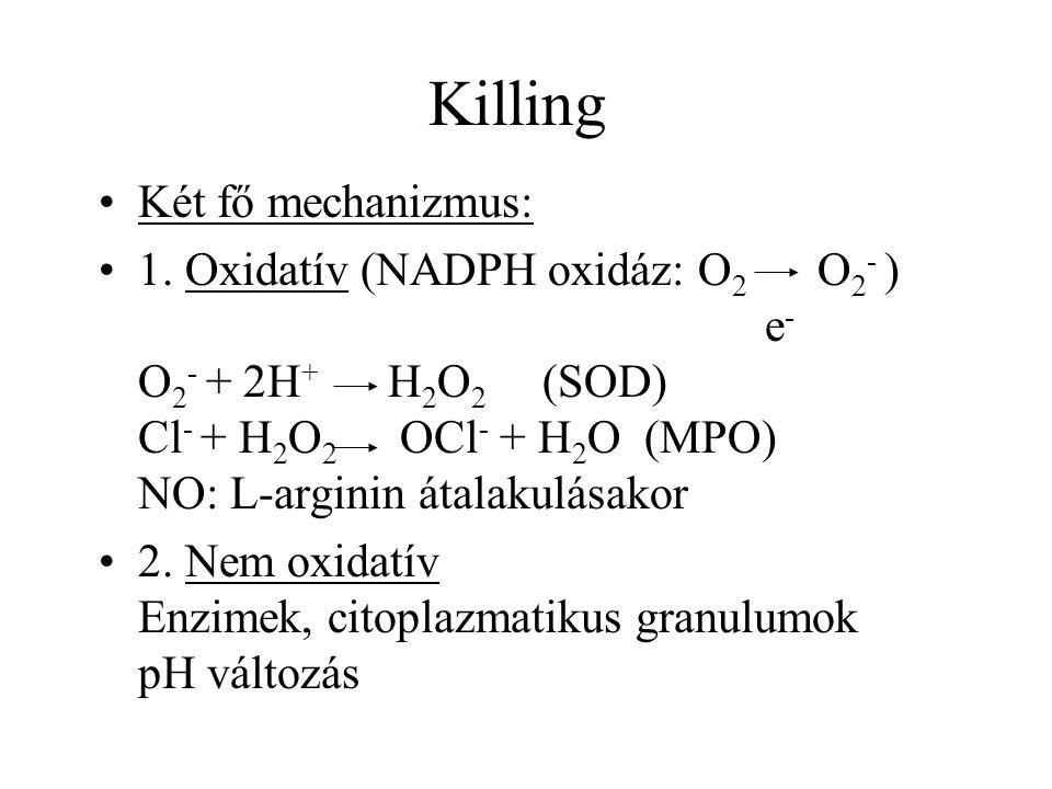 Killing Két fő mechanizmus: