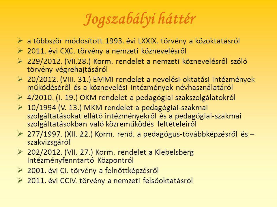 Jogszabályi háttér a többször módosított 1993. évi LXXIX. törvény a közoktatásról. 2011. évi CXC. törvény a nemzeti köznevelésről.