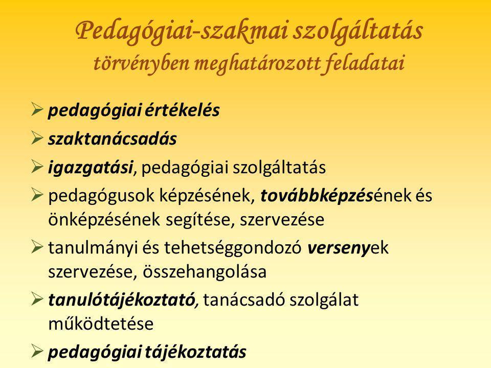 Pedagógiai-szakmai szolgáltatás törvényben meghatározott feladatai