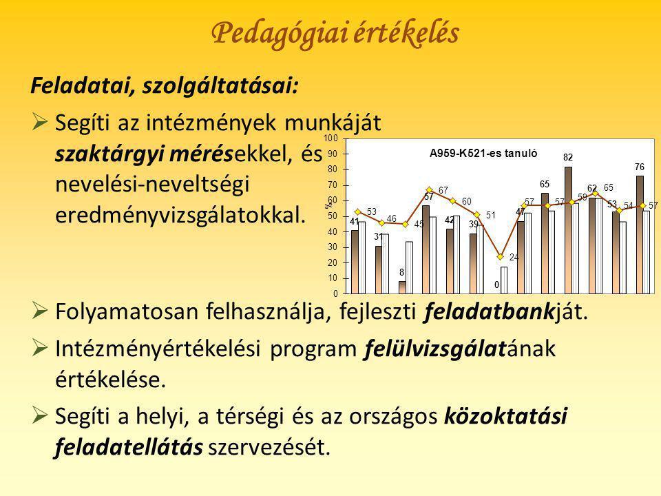 Pedagógiai értékelés Feladatai, szolgáltatásai: