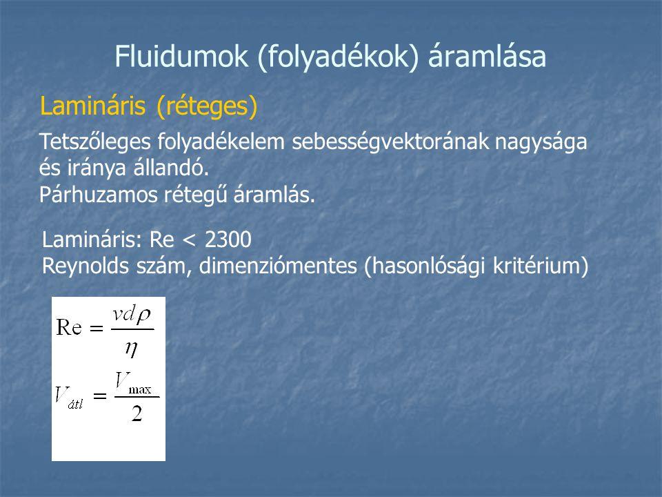 Fluidumok (folyadékok) áramlása