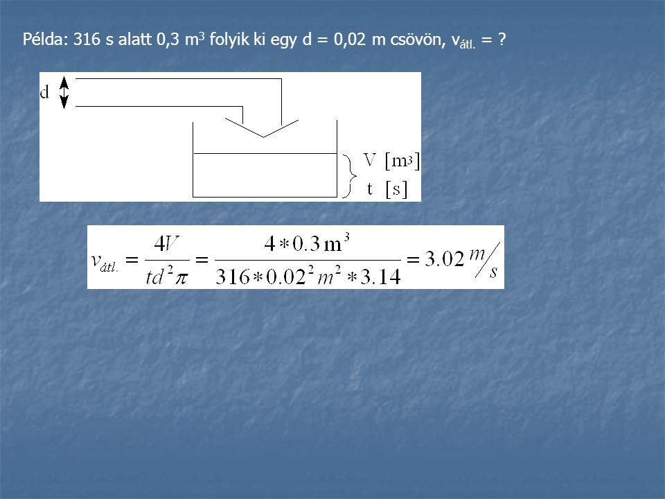 Példa: 316 s alatt 0,3 m3 folyik ki egy d = 0,02 m csövön, vátl. =