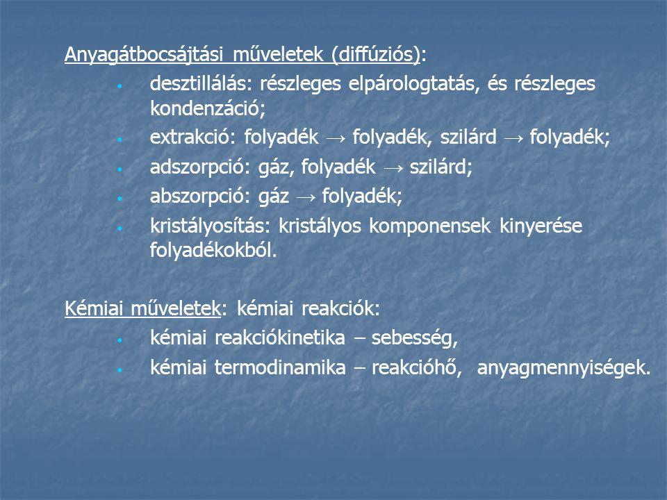 Anyagátbocsájtási műveletek (diffúziós):