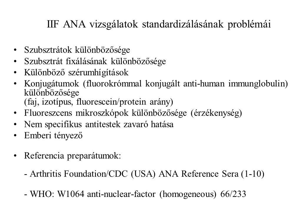 IIF ANA vizsgálatok standardizálásának problémái