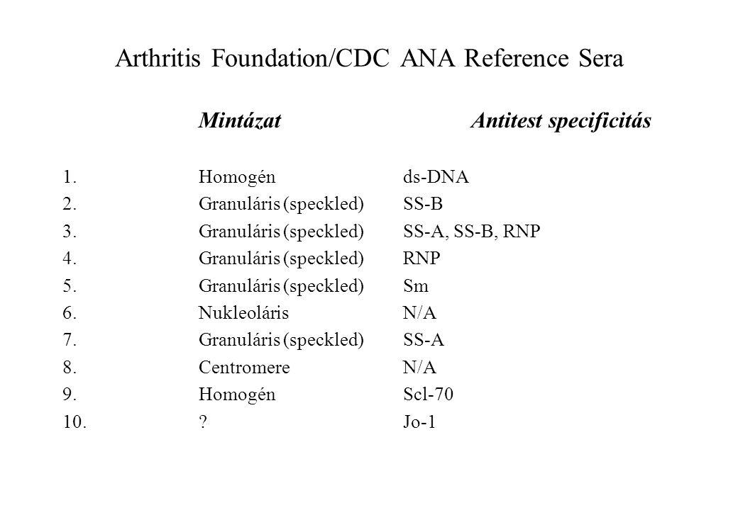 Arthritis Foundation/CDC ANA Reference Sera