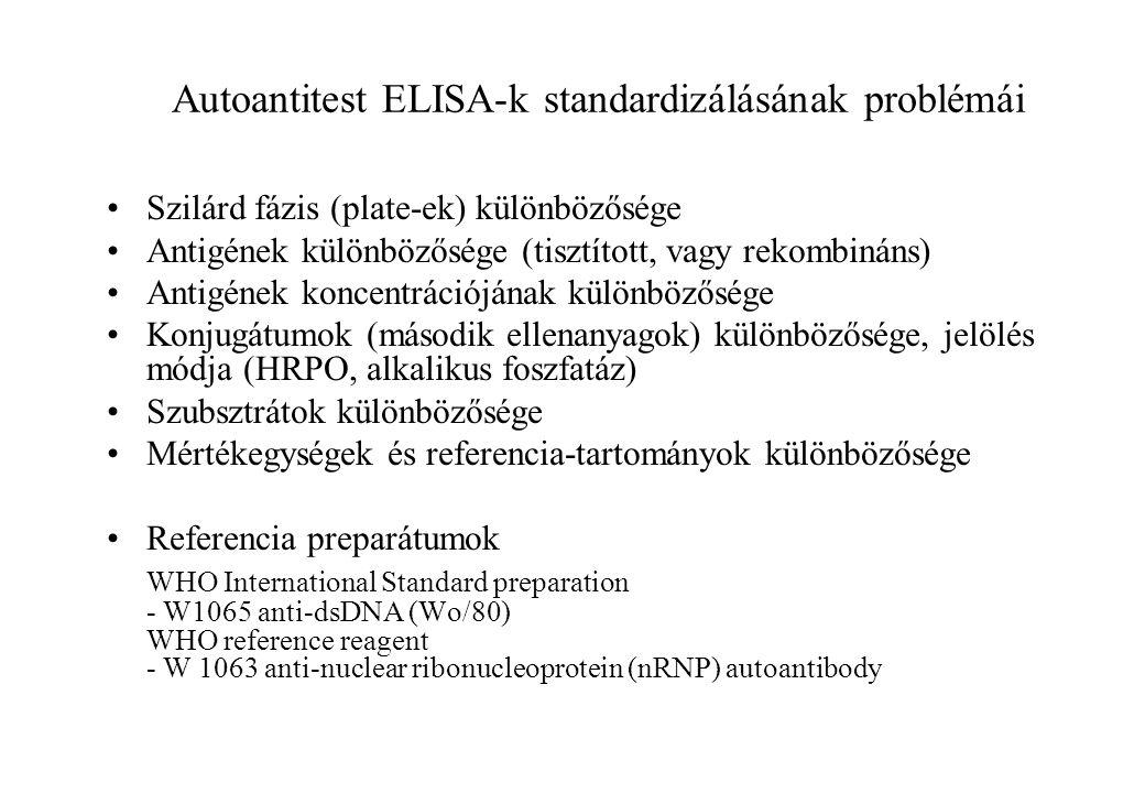 Autoantitest ELISA-k standardizálásának problémái