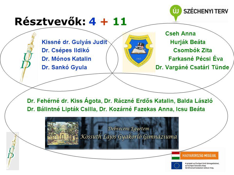 Résztvevők: 4 + 11 Cseh Anna Kissné dr. Gulyás Judit Hurják Beáta