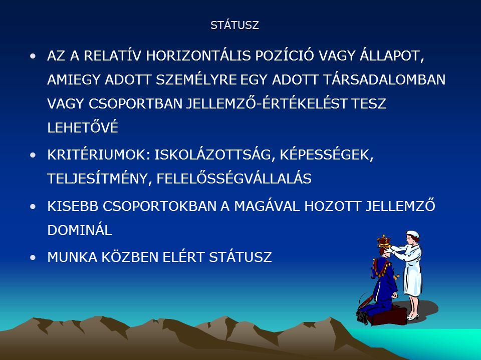 KISEBB CSOPORTOKBAN A MAGÁVAL HOZOTT JELLEMZŐ DOMINÁL