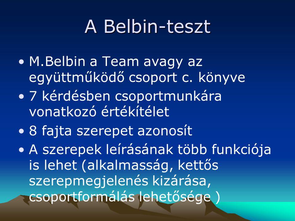 A Belbin-teszt M.Belbin a Team avagy az együttműködő csoport c. könyve