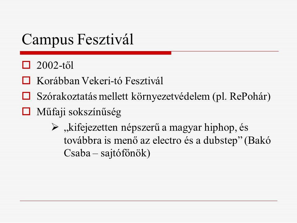Campus Fesztivál 2002-től Korábban Vekeri-tó Fesztivál