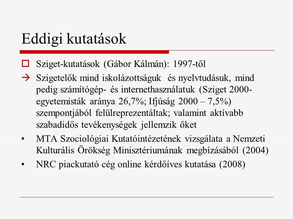 Eddigi kutatások Sziget-kutatások (Gábor Kálmán): 1997-től