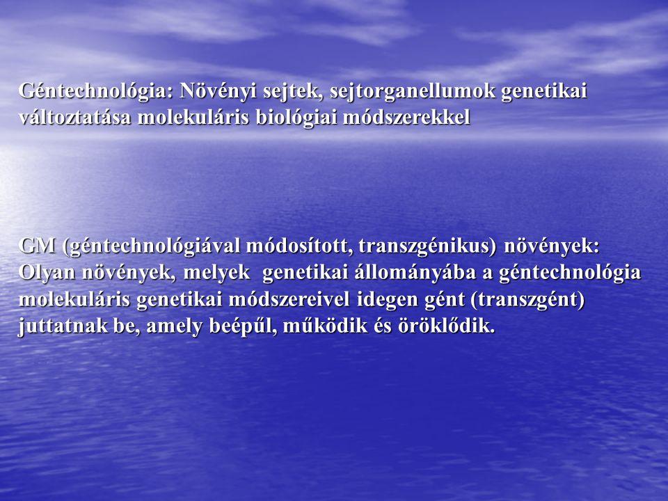 Géntechnológia: Növényi sejtek, sejtorganellumok genetikai változtatása molekuláris biológiai módszerekkel