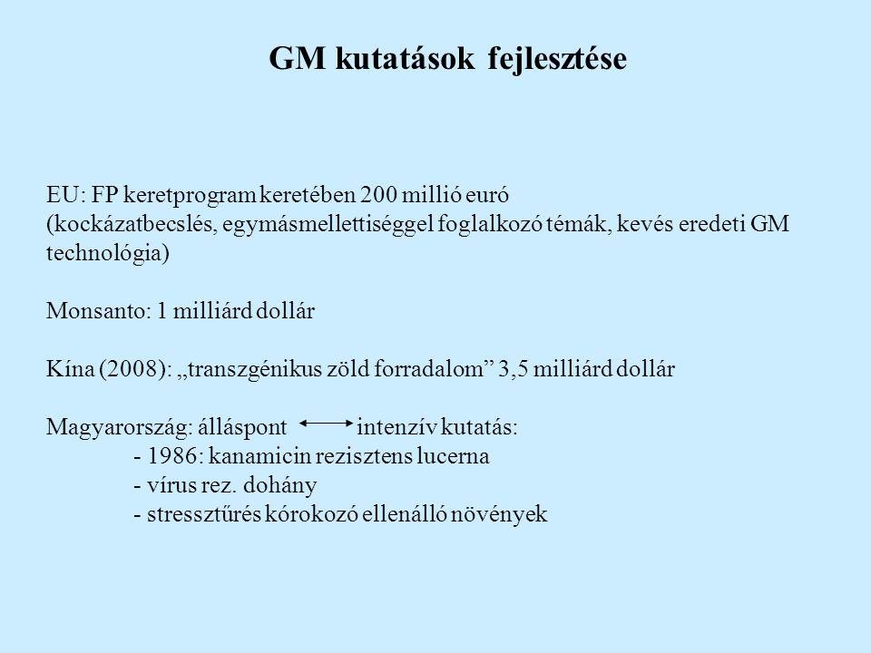 GM kutatások fejlesztése
