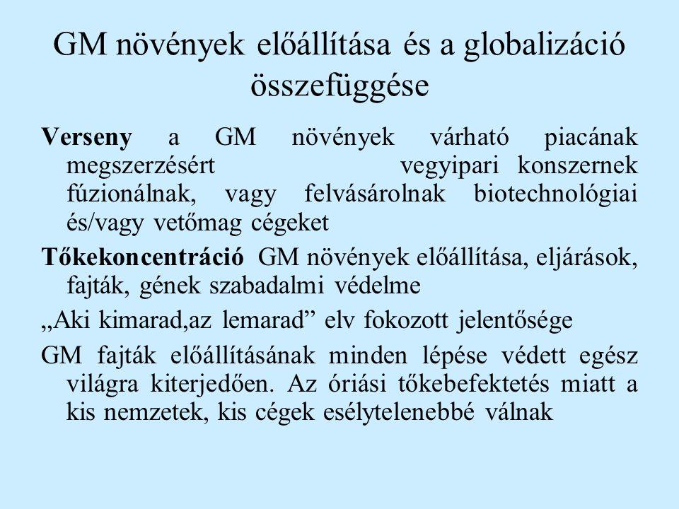 GM növények előállítása és a globalizáció összefüggése
