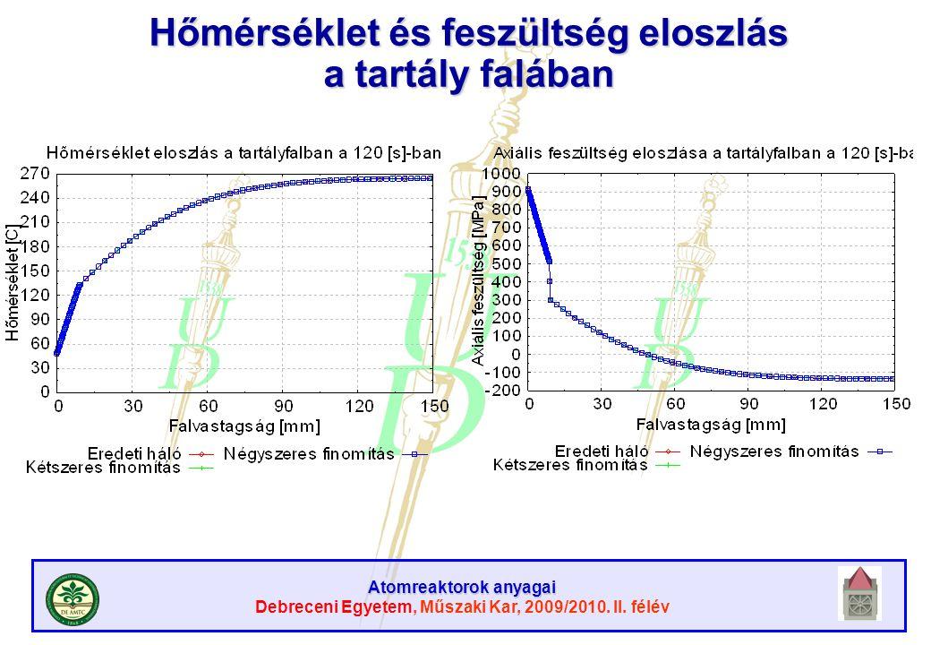 Hőmérséklet és feszültség eloszlás a tartály falában