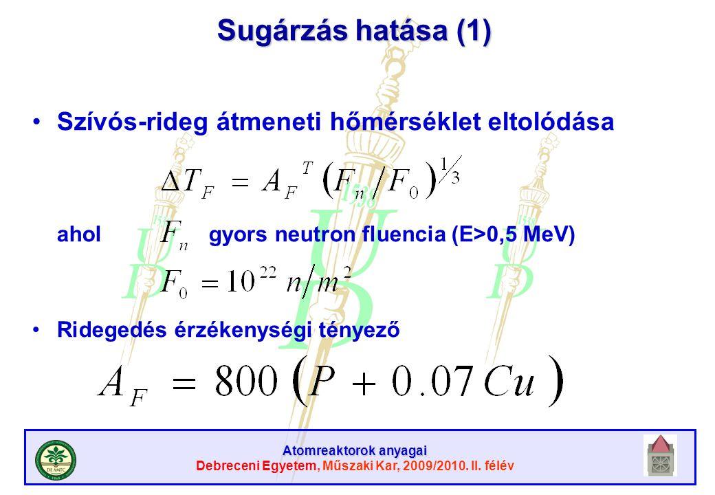 Sugárzás hatása (1) Szívós-rideg átmeneti hőmérséklet eltolódása
