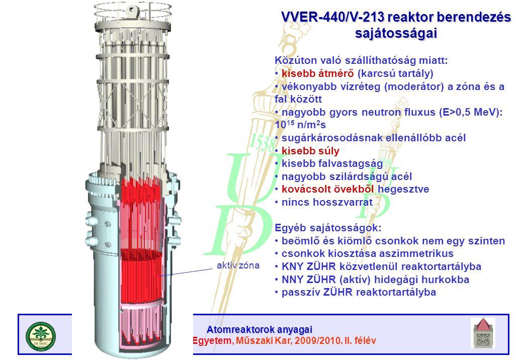 VVER-440/V-213 reaktor berendezés