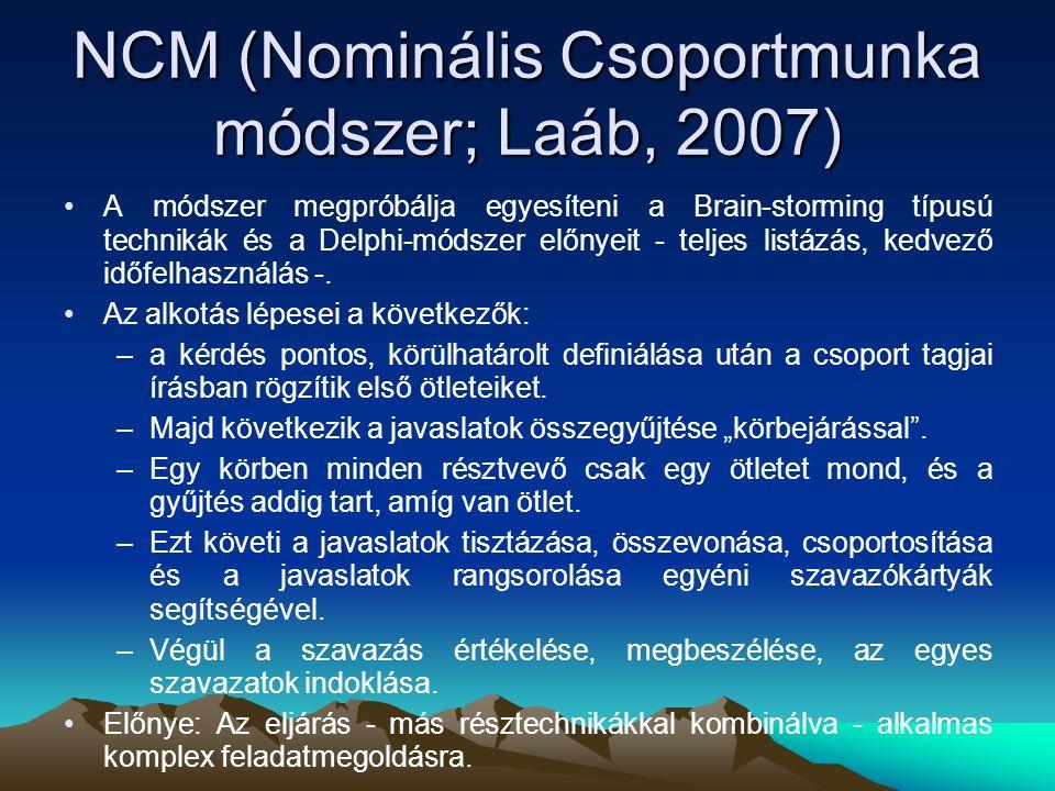 NCM (Nominális Csoportmunka módszer; Laáb, 2007)