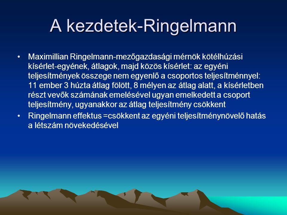 A kezdetek-Ringelmann