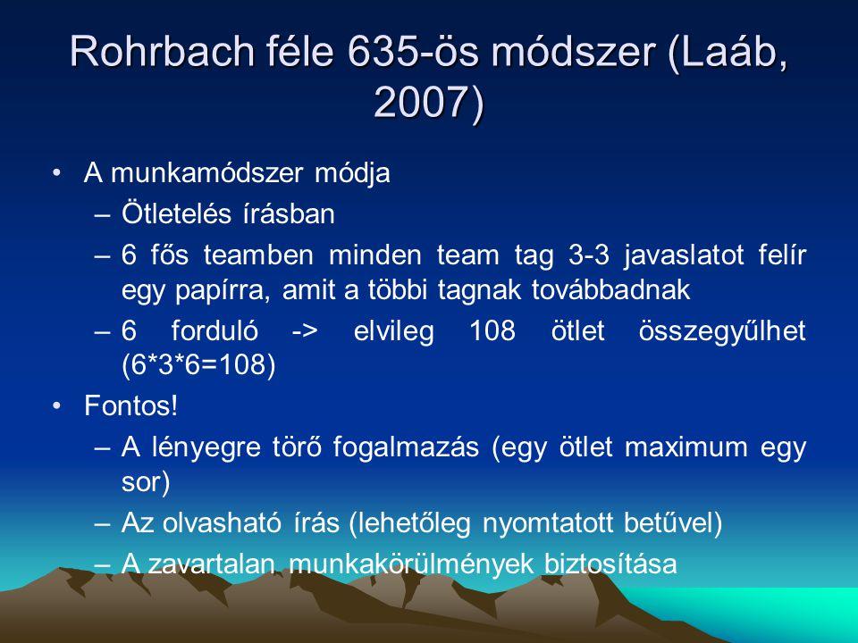 Rohrbach féle 635-ös módszer (Laáb, 2007)