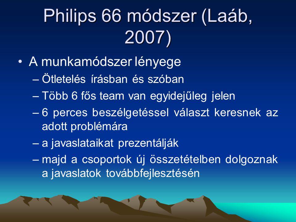 Philips 66 módszer (Laáb, 2007)