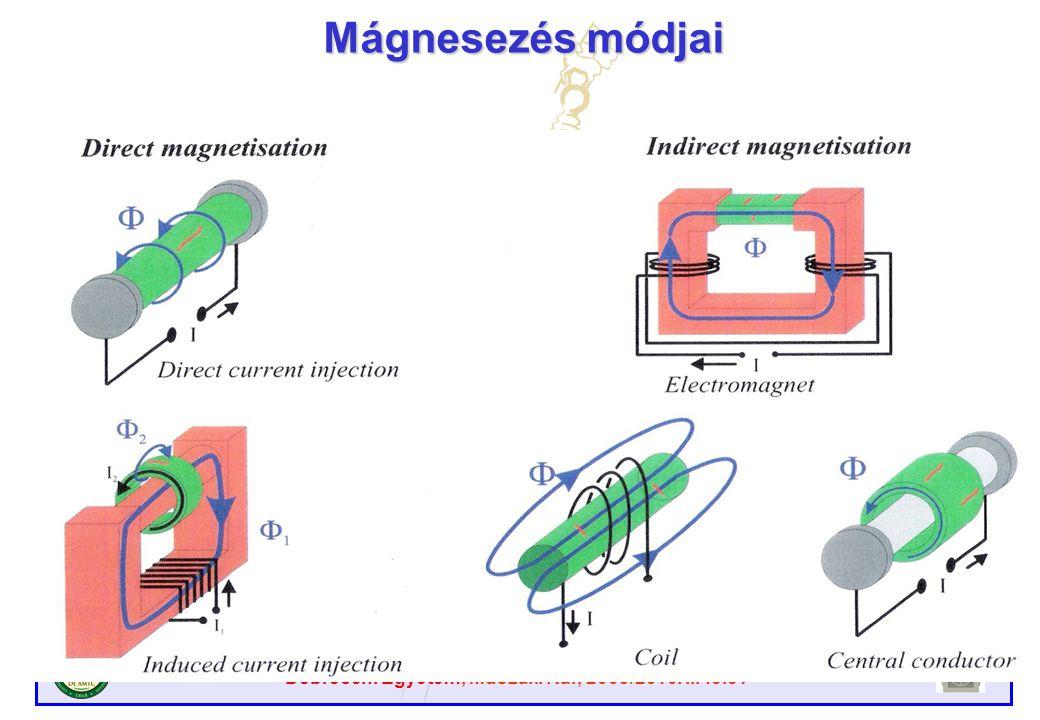Mágnesezés módjai