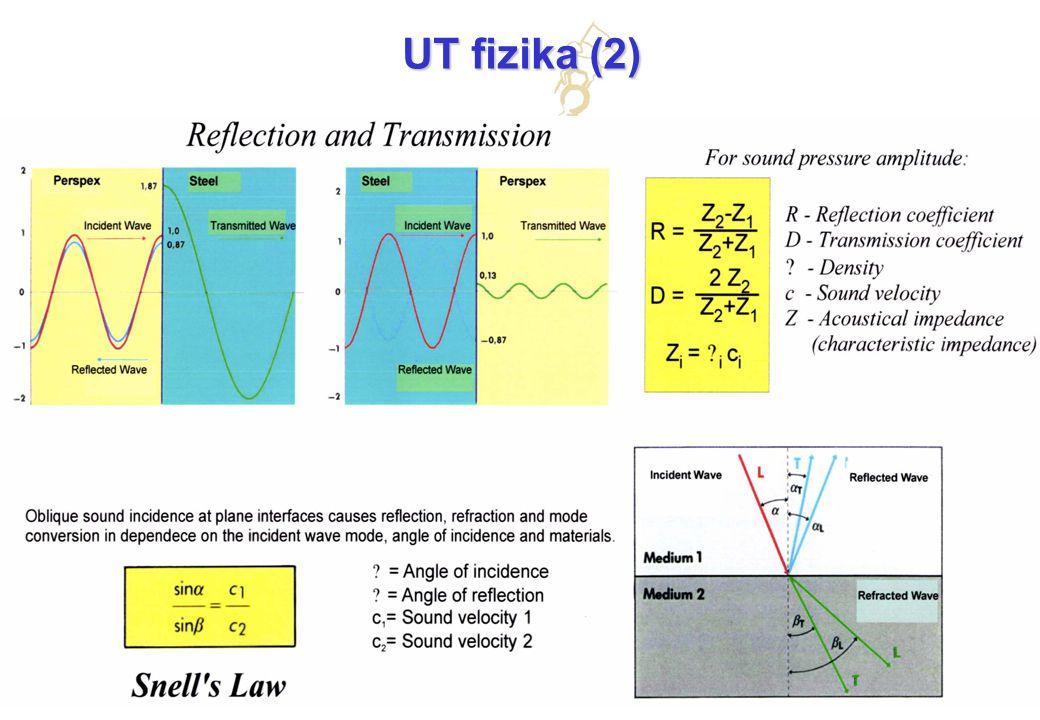 UT fizika (2)