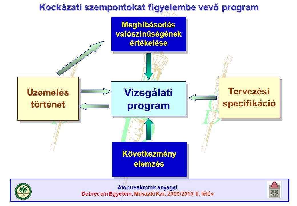Vizsgálati program Kockázati szempontokat figyelembe vevő program