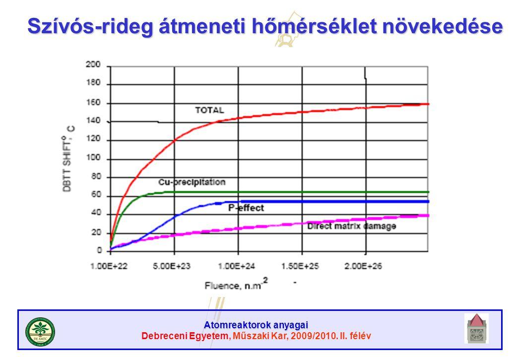 Szívós-rideg átmeneti hőmérséklet növekedése