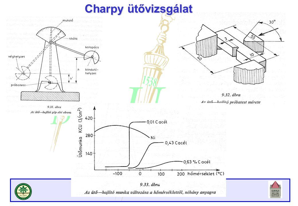 Charpy ütővizsgálat