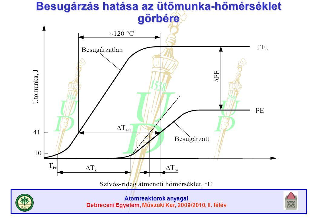 Besugárzás hatása az ütőmunka-hőmérséklet görbére