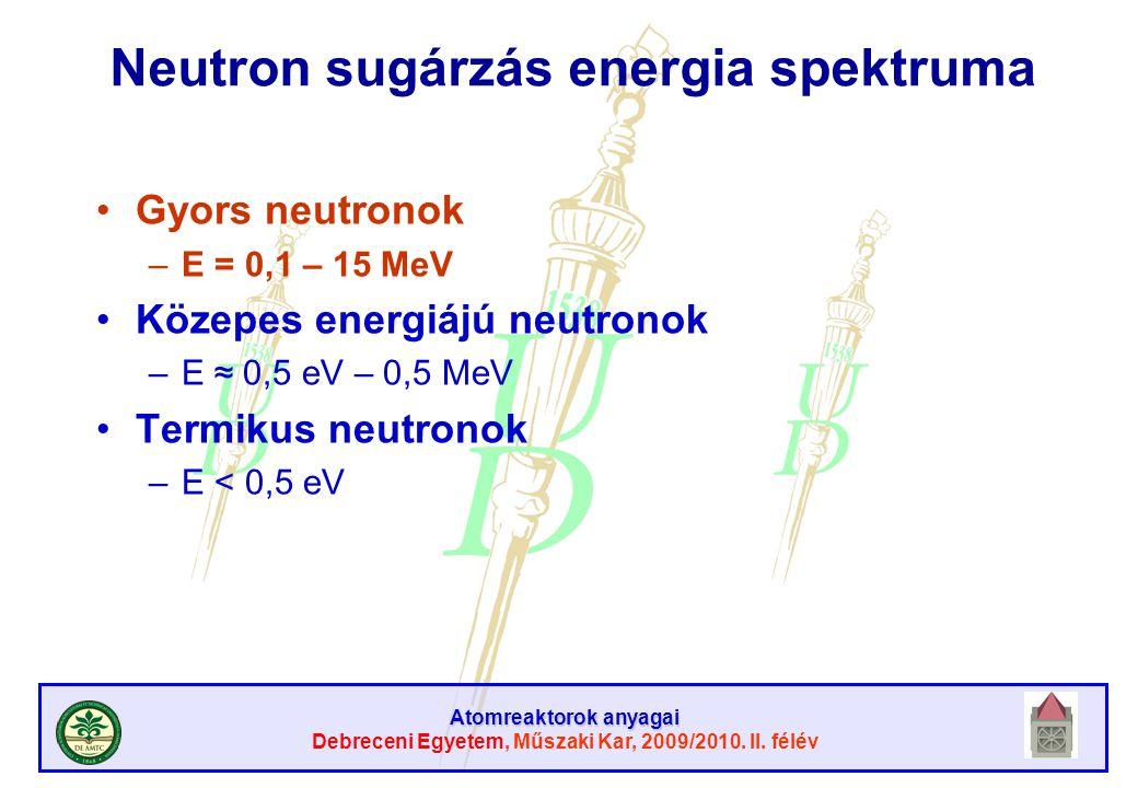 Neutron sugárzás energia spektruma
