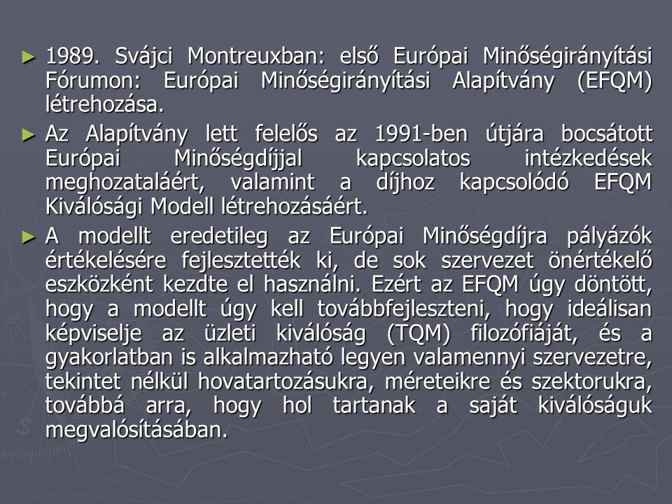 1989. Svájci Montreuxban: első Európai Minőségirányítási Fórumon: Európai Minőségirányítási Alapítvány (EFQM) létrehozása.
