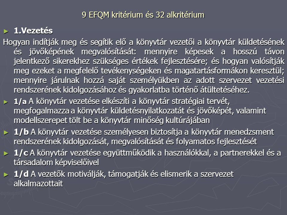 9 EFQM kritérium és 32 alkritérium