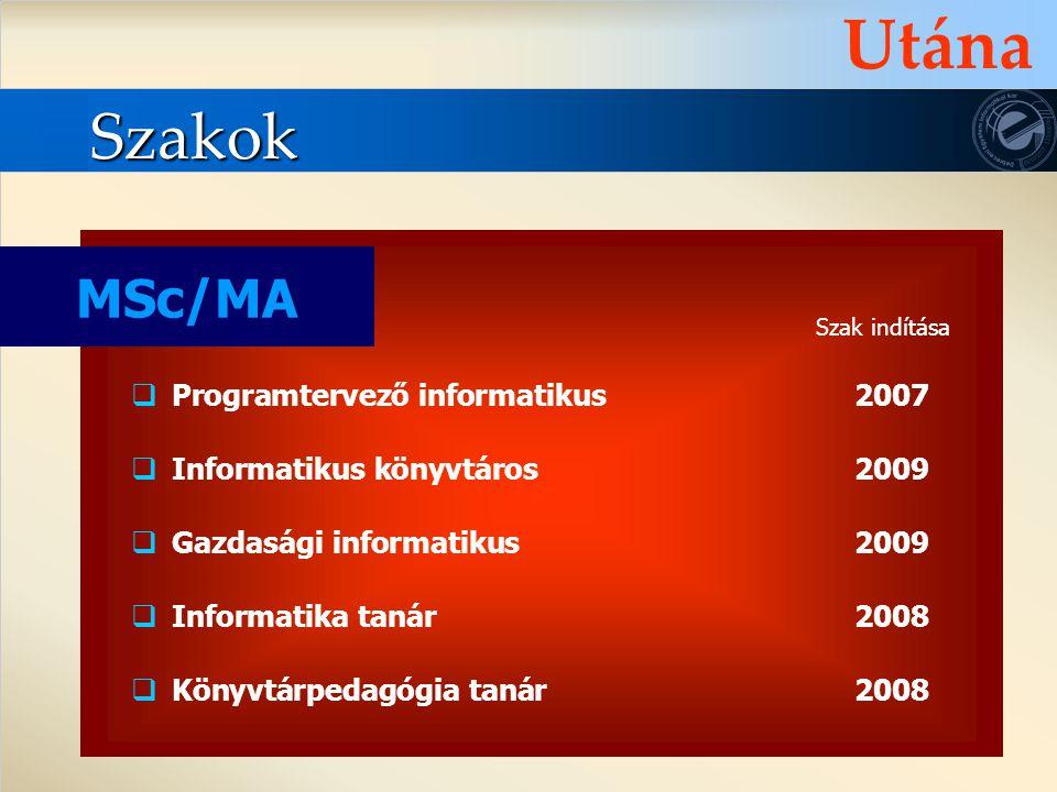 Utána Szakok MSc/MA Programtervező informatikus 2007